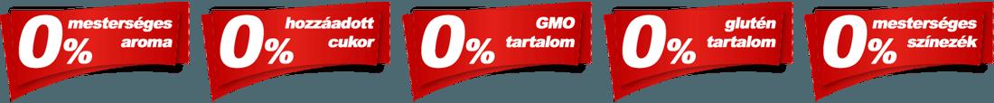 gumicukor előnyök